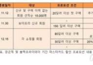 마스터카드, '광군제·블랙프라이데이' 해외직구 이벤트