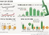 [그래픽]국내·외 음주 관련 통계