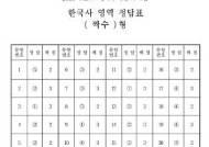 [수능정답]한국사 영역 정답표 짝수형