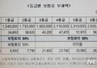 경남도, 영세 1인 자영업자 고용보험료 최대 50% 지원