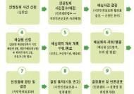 서울시, '제2기 시민인권배심원' 모집