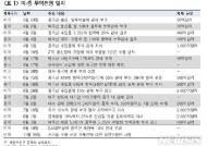 """""""미중무역전쟁 '휴전', 향후 中 정부 얼마나 양보할지 중요"""""""