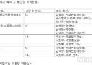 KT화재로 한미연합사·수방사 등 軍통신망, 43시간 '불통'