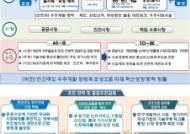 """韓우주산업전략 윤곽…""""민간 주도로 우주개발"""""""