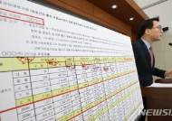 공정위, 대기업집단 지배구조 현황 발표