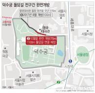 덕수궁돌담길 7일 전 구간 개방