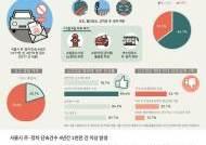 4년간 서울시 불법 주·정차 과태료 4000억원