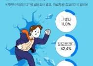 """계약직 절반 가량 """"정규직 전환 비관적""""...""""가능"""" 전망은 11%뿐"""