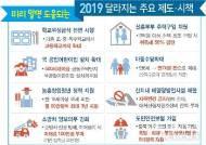 충북 시·군 내년 달라지는 것…소상공인 지원 확대, 출산축하금 인상