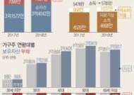 [그래픽][2018가계금융] 가구의 평균 자산과 부채