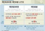 [서민금융개편]상시 채무조정제도 도입…채무감면율 대폭 확대