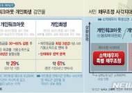 [그래픽]서민 채무조정제도 도입