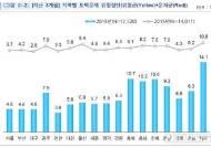 충북 청소년 10명 중 한 명 '도박 위험집단'…전국 최고수준
