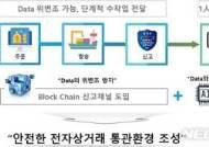 관세청, 전자상거래에 블록체인과 AI 기술 접목