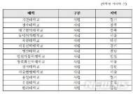 가천대·동덕여대 등 14곳 대학평가인증