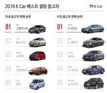 올해 중고차 시장 1위…국산 그랜저HG·수입 BMW5