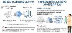 내년 아빠육아휴직 보너스 최대 50만원↑…中企 장려금 확대