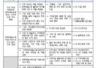한국문화예술교육진흥원, 전문가풀·옴부즈만제 내년 실행