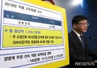 """[일문일답]""""주휴수당 폐지하면 월급 16.7%↓…인상폭 우려보다 낮을것"""""""