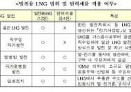 [세법시행령]열병합용 LNG에 탄력세율 적용…수입부과금도 면제