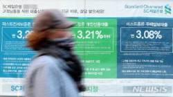 주택담보대출 금리 상승, 최고 연이율 4.86% 육박