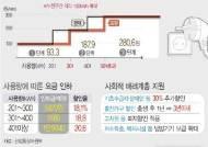 """[에너지, 새판짜자③]""""이제는 전기요금 제도 개편해야 할 때"""""""