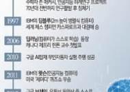 """美 벤처캐피탈, AI에 투자 집중…IITP """"韓 투자환경 조성해야"""""""