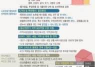 """[설 민생안정대책]""""中企·소상공인 신규 자금 33조 푼다"""""""
