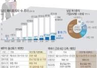 [그래픽]남성 육아휴직 급증…첫 3개월 급여 통상임금 50%로 인상