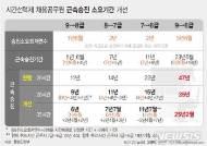 [그래픽]시간제 공무원 근무범위 주 35시간까지 확대