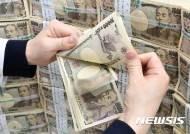 엔화, 美금리인상 둔화 관측에 1달러=109엔대 중반 상승 출발