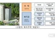고령자 맞춤 임대주택 1천호 이상 건립…물리치료실·텃밭 갖춰