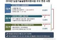 농식품업체 시제품 제작지원한도, 8000만원→2억원 '확대'