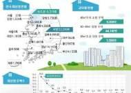 전국 미분양아파트 5.9만호, 5개월째↓…악성미분양 3개월째↑