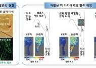 국내 연구진, 음파 이용한 인공혈관 제작 기술 개발
