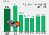 """정부 """"설 연휴 평소보다 교통사고·화재 빈번"""""""