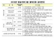 올해 방송콘텐츠 제작에 187억 지원…크로스미디어 투자↑