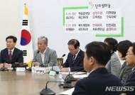 """유성엽 """"'5·18 모독' 한국당, 형사·정치적 책임 물어야"""""""