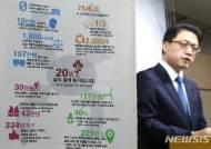 """文정부, 이번엔 '돌봄경제' 화두…""""사회복지지출 OECD 수준으로""""(종합)"""