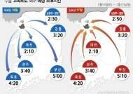 [주말·휴일고속도로]비교적 원활할 듯…서울방향 일부 정체