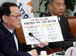 """한국당 靑특감반조사단 """"유재수, 특정기업 세금감면 개입"""""""