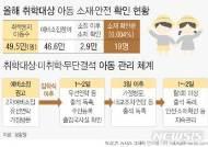 """예비소집 대상 아동 19명 소재·안전 확인 안 돼…""""끝까지 추적"""""""