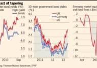 미국 QE축소 어떻게? 다른 국가들에겐 '악재'