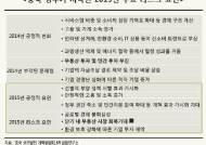 [2015글로벌리스크] ④ '뉴노멀' 중국, 저성장·저물가 불가피