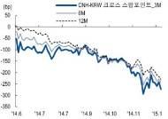 [GAM] 中채권펀드, 연 4%도 어렵네..세금문제도 부담