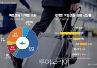 9월 해외여행수요 30%↓...일본·홍콩 대체여행지로 베트남·필리핀 등 동남아 강세