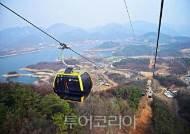 제천 청풍호반 케이블카 개장 7개월 만에 50만명 돌파