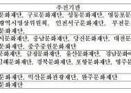 문체부, 26개 지역서 '무지개다리 사업' 추진