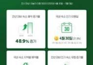 황금연휴, 인기 여행지 경기도·서울·강원도..국내 단기 여행 즐겨