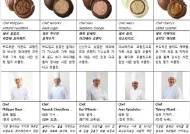 2019 고디바 화이트데이 시즌 한정 '쉐프의 초이스 컬렉션'